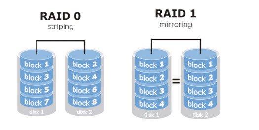 RAID 0 and RAID 1