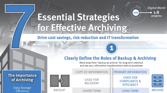 7 Important Strategies for Effective Archiving